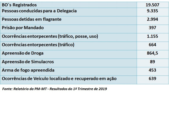 PMMT_RelatorioDados2