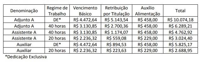 Tabela_concursoUFSC_1