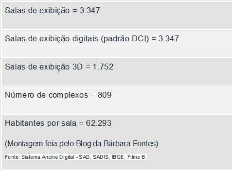 DadosOCA2_ParqueExibidor