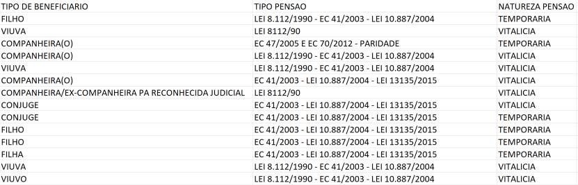 Lista_Pensionistas_fonteFiquemSabendo_janeiro2020
